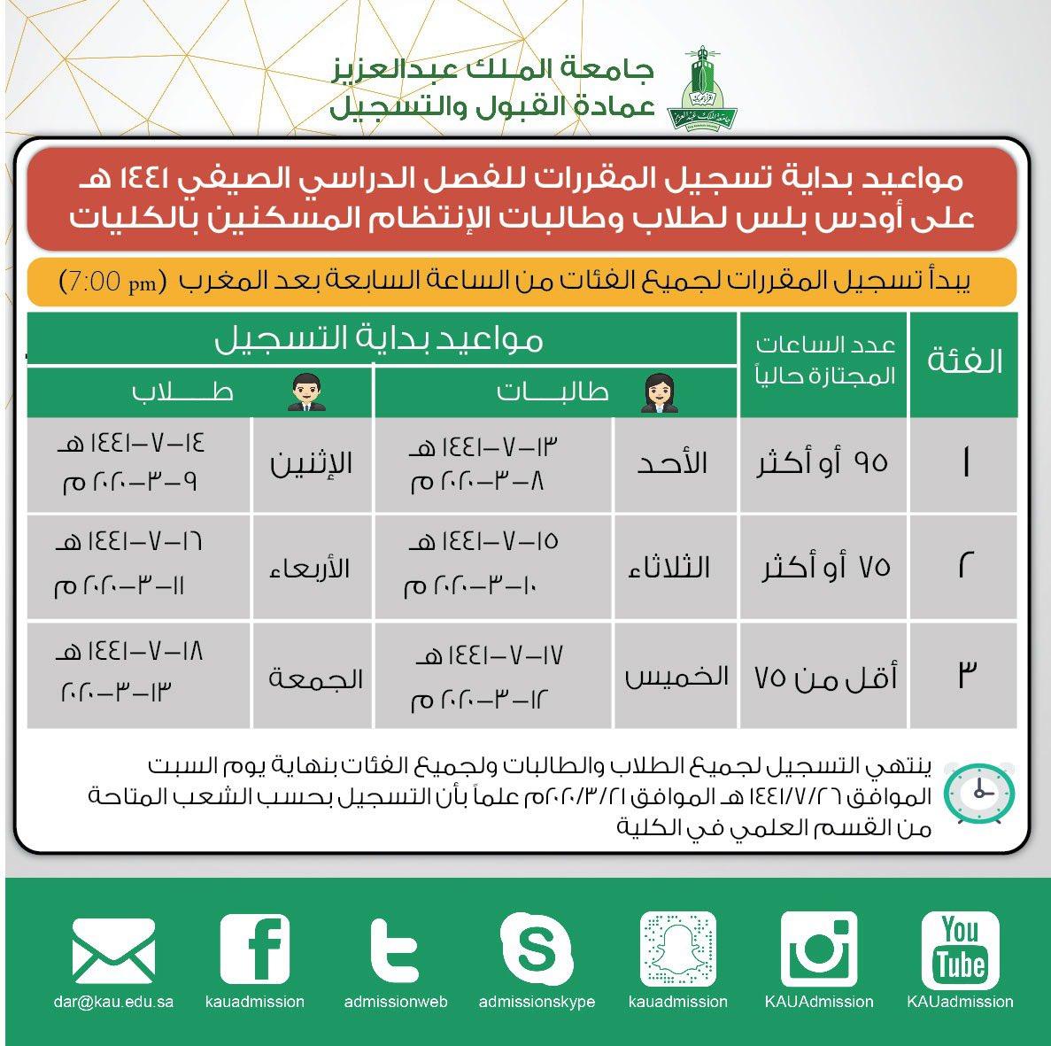 جامعة الملك عبدالعزيز تعلن مواعيد تسجيل المقررات للفصل الدراسي الصيفي لطلبة انتظام المسكنين بالكليات عاجل الآن